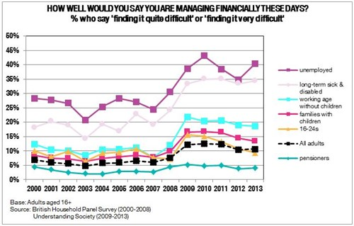 Managing Well Financially (1)